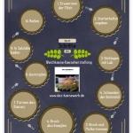Weichkäseherstellung in 10 Schritten